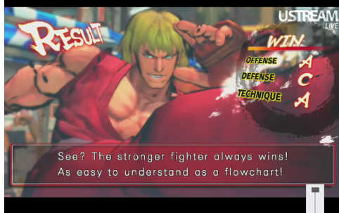 Universal Fighting Game Guide The Donts And Dos Of Flowcharting