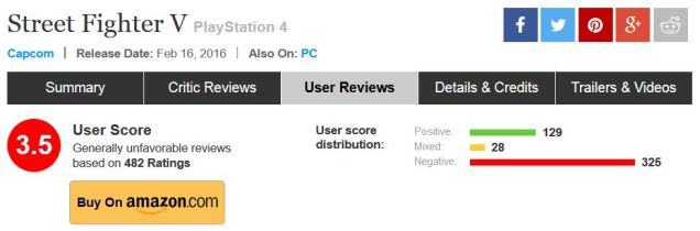 Street Fighter V User Reviews